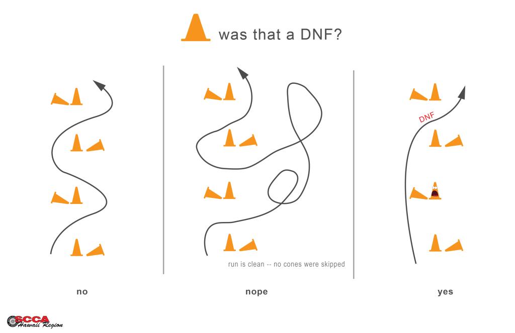 DNF-01