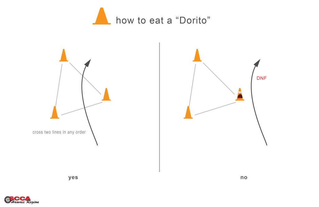 dorito-01