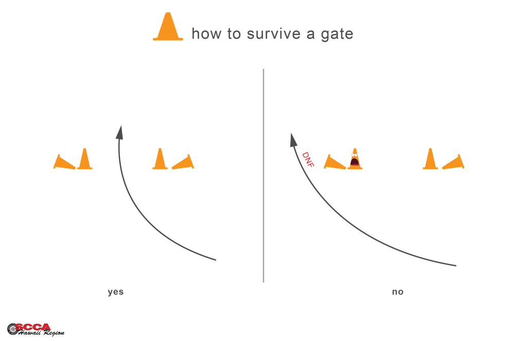 gates-01